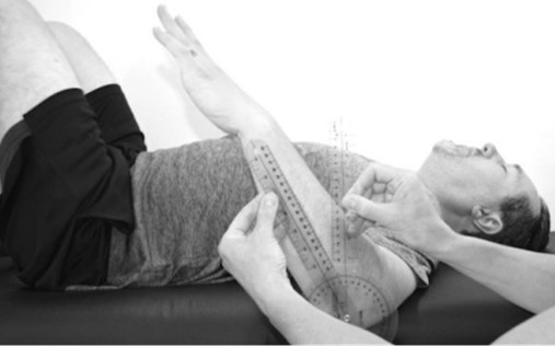 measuring internal rotation ROM for corrective exercise for cancer survivors